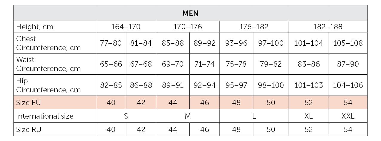 KNITWEAR SIZE CHART